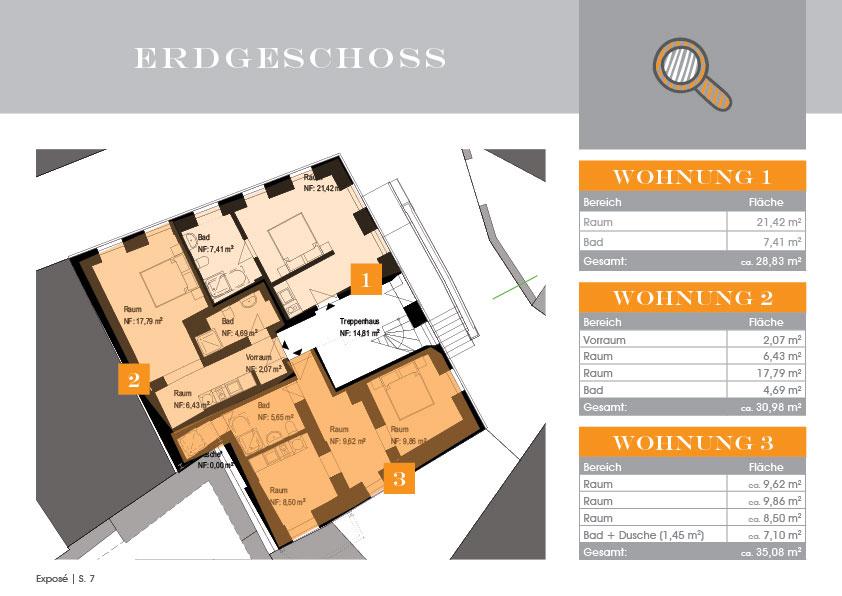 prohaus_Exposé-Spitalgasse_7